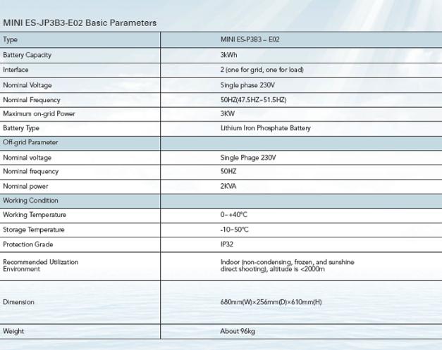 BYD MINI ENERGY STORAGE(Mini ES)3